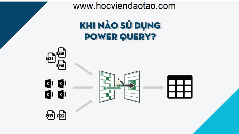 Khóa đào tạo Power Query phân tích báo cáo để bán hàng thành công